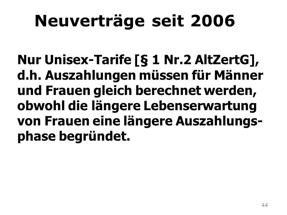 44 Neuverträge seit 2006 Nur Unisex-Tarife [§ 1 Nr.2 AltZertG], d.h. Auszahlungen müssen für Männer und Frauen gleich berechnet werden, obwohl die län