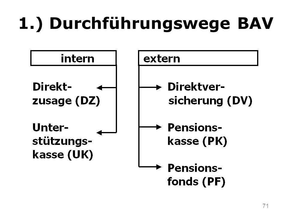 71 1.) Durchführungswege BAV