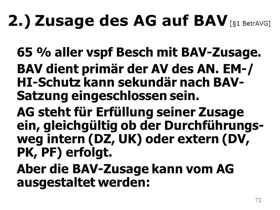 72 2.) Zusage des AG auf BAV [§1 BetrAVG] 65 % aller vspf Besch mit BAV-Zusage. BAV dient primär der AV des AN. EM-/ HI-Schutz kann sekundär nach BAV-