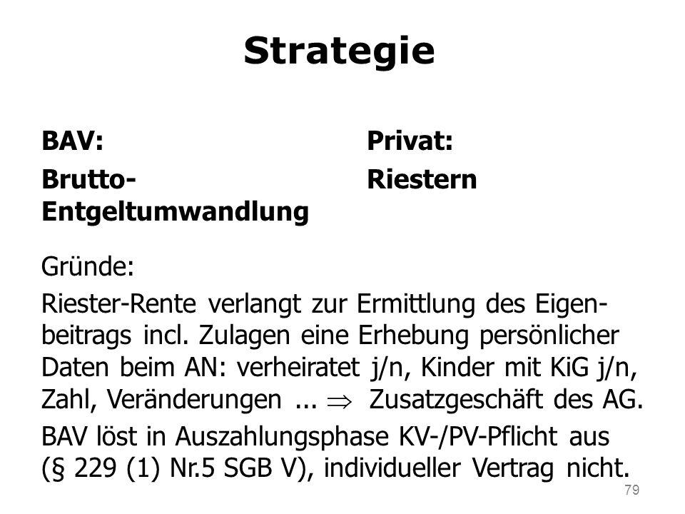 79 Strategie BAV: Brutto- Entgeltumwandlung Privat: Riestern Gründe: Riester-Rente verlangt zur Ermittlung des Eigen- beitrags incl. Zulagen eine Erhe