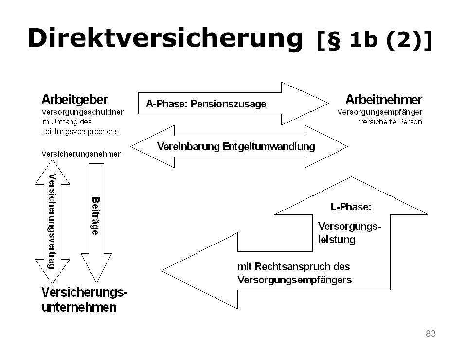 83 Direktversicherung [§ 1b (2)]