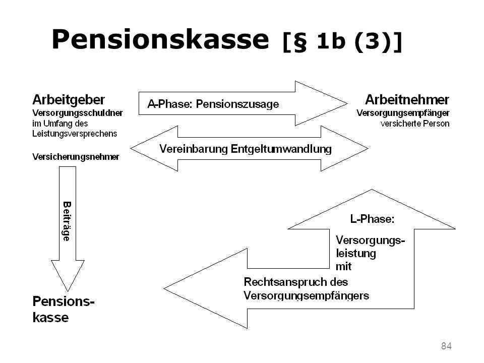 84 Pensionskasse [§ 1b (3)]