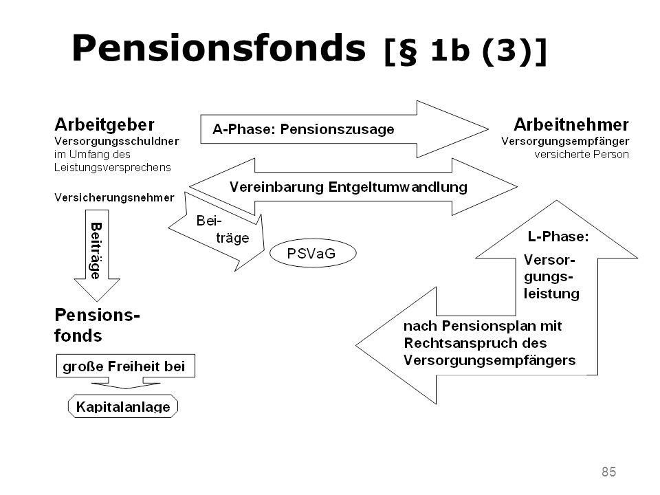 85 Pensionsfonds [§ 1b (3)]