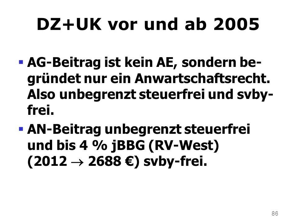 86 DZ+UK vor und ab 2005 AG-Beitrag ist kein AE, sondern be- gründet nur ein Anwartschaftsrecht. Also unbegrenzt steuerfrei und svby- frei. AN-Beitrag