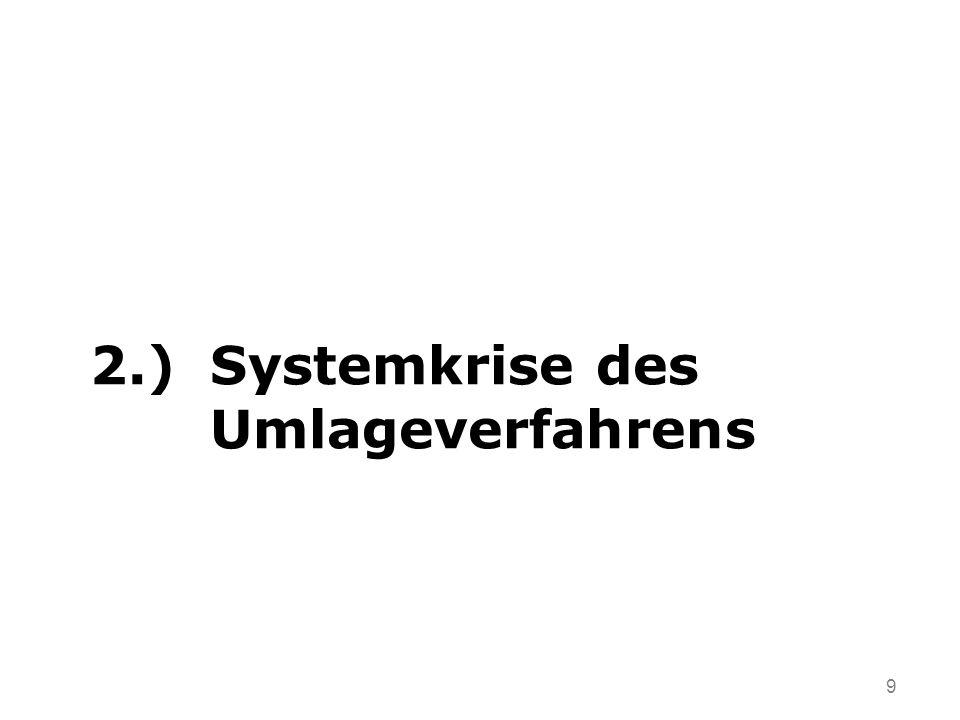 9 2.)Systemkrise des Umlageverfahrens