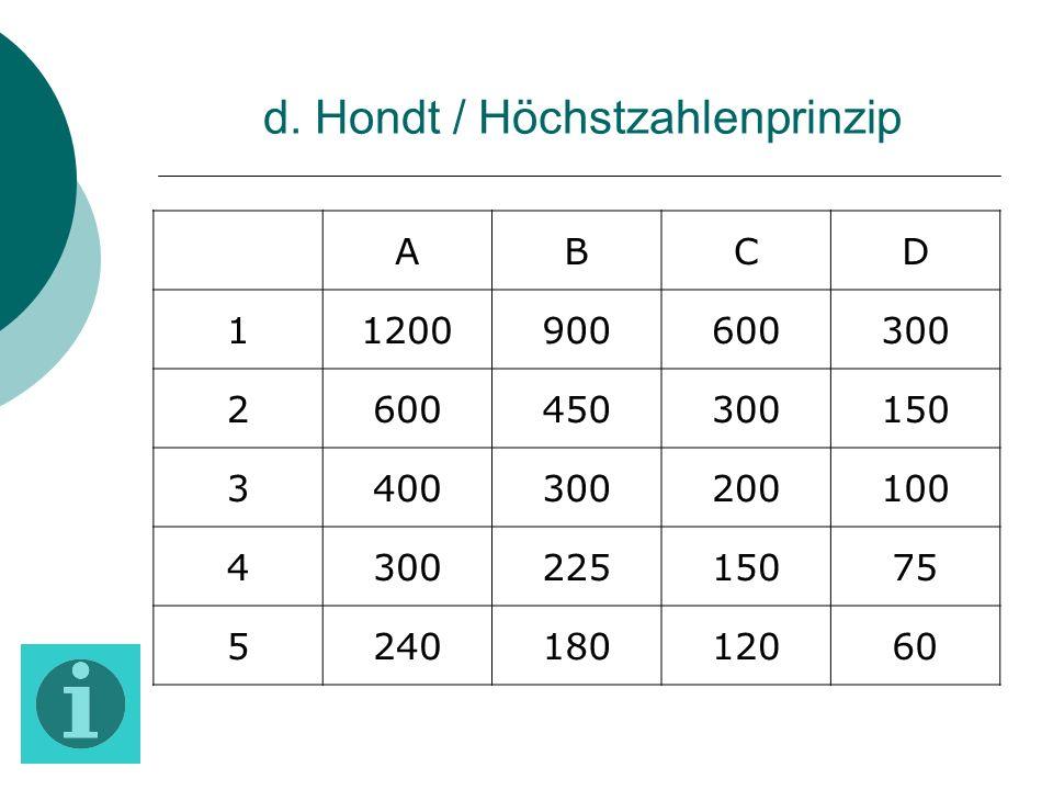 d. Hondt / Höchstzahlenprinzip ABCD 11200900600300 2600450300150 3400300200100 430022515075 524018012060