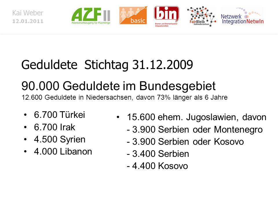 Geduldete Stichtag 31.12.2009 90.000 Geduldete im Bundesgebiet 12.600 Geduldete in Niedersachsen, davon 73% länger als 6 Jahre 6.700 Türkei 6.700 Irak 4.500 Syrien 4.000 Libanon 15.600 ehem.