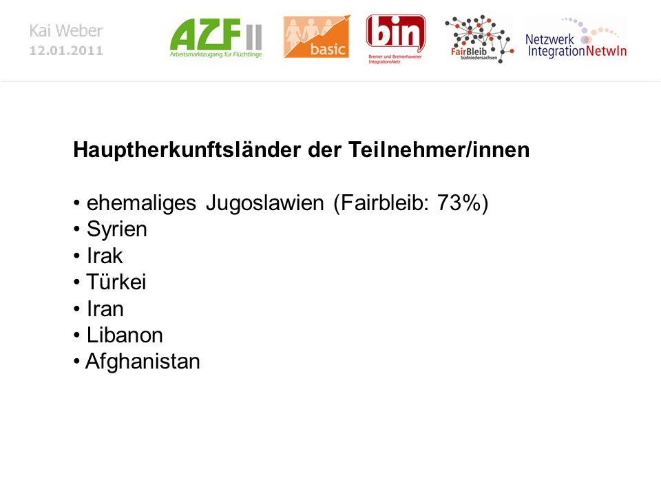 Hauptherkunftsländer der Teilnehmer/innen ehemaliges Jugoslawien (Fairbleib: 73%) Syrien Irak Türkei Iran Libanon Afghanistan