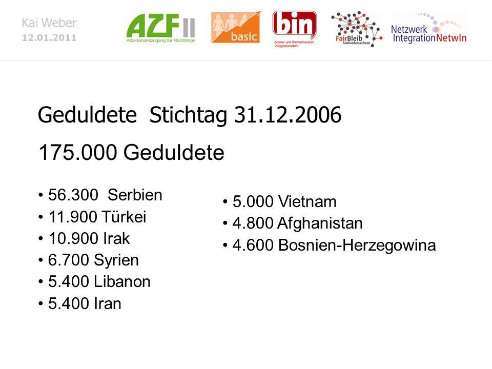 Geduldete Stichtag 31.12.2006 175.000 Geduldete 56.300 Serbien 11.900 Türkei 10.900 Irak 6.700 Syrien 5.400 Libanon 5.400 Iran 5.000 Vietnam 4.800 Afghanistan 4.600 Bosnien-Herzegowina