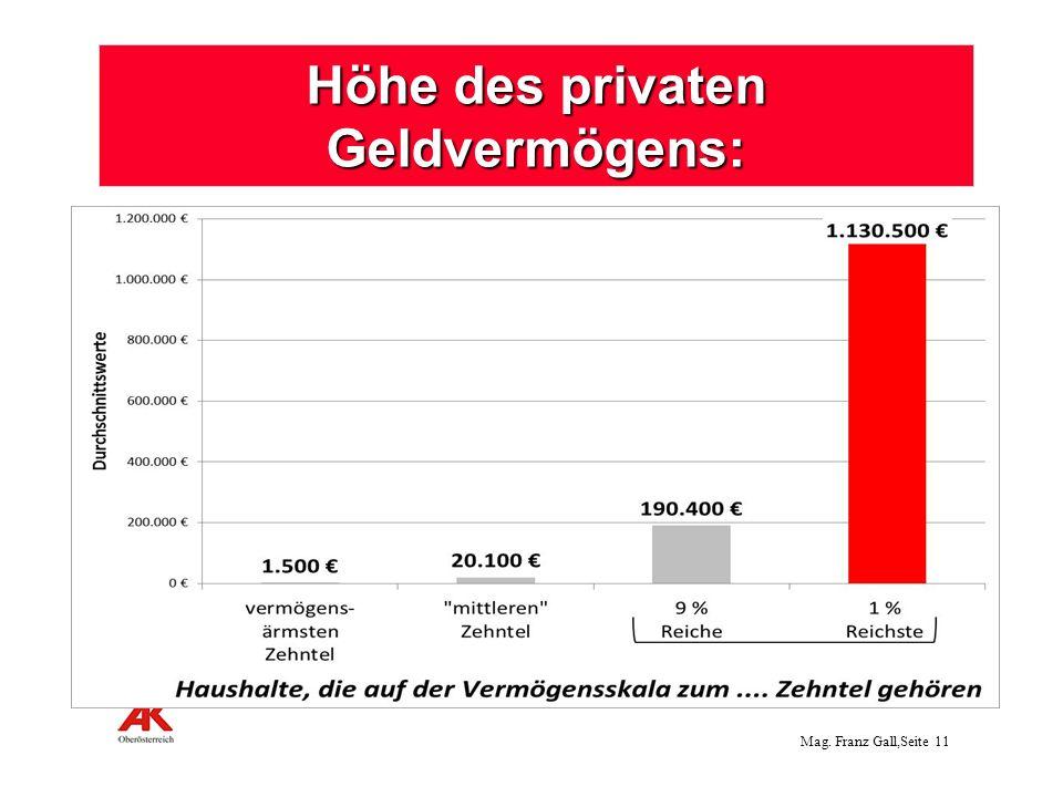Mag. Franz Gall,Seite 12 Höhe des privaten Immobilienvermögens: