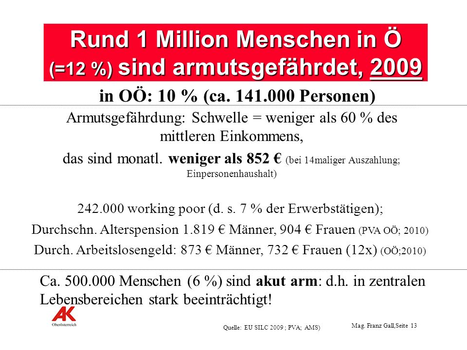 Mag.Franz Gall,Seite 13 242.000 working poor (d. s.