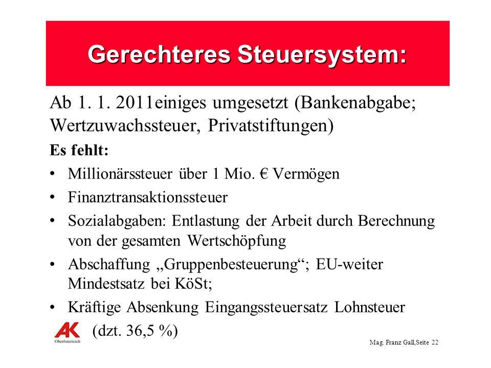 Mag. Franz Gall,Seite 22 Gerechteres Steuersystem: Ab 1. 1. 2011einiges umgesetzt (Bankenabgabe; Wertzuwachssteuer, Privatstiftungen) Es fehlt: Millio