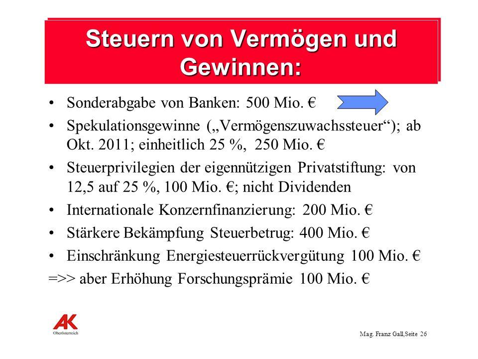 Mag.Franz Gall,Seite 27 Sonderabgabe von Banken: 500 Mio (Abschaffung Kreditgebühr 150 Mio.