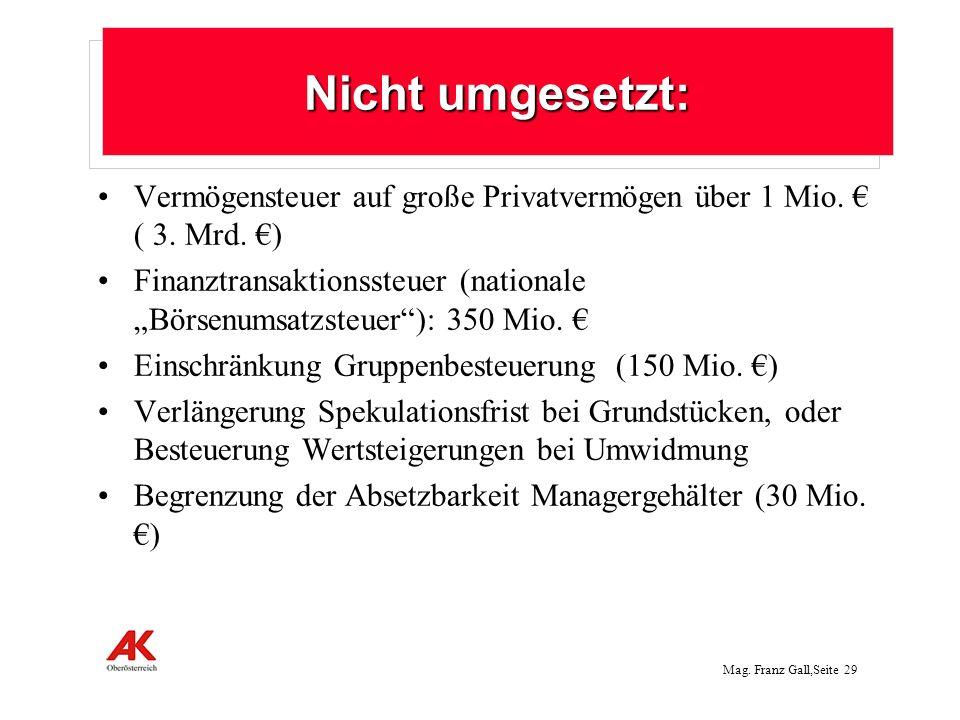 Mag.Franz Gall,Seite 30 Zusammenstellung (offiz.