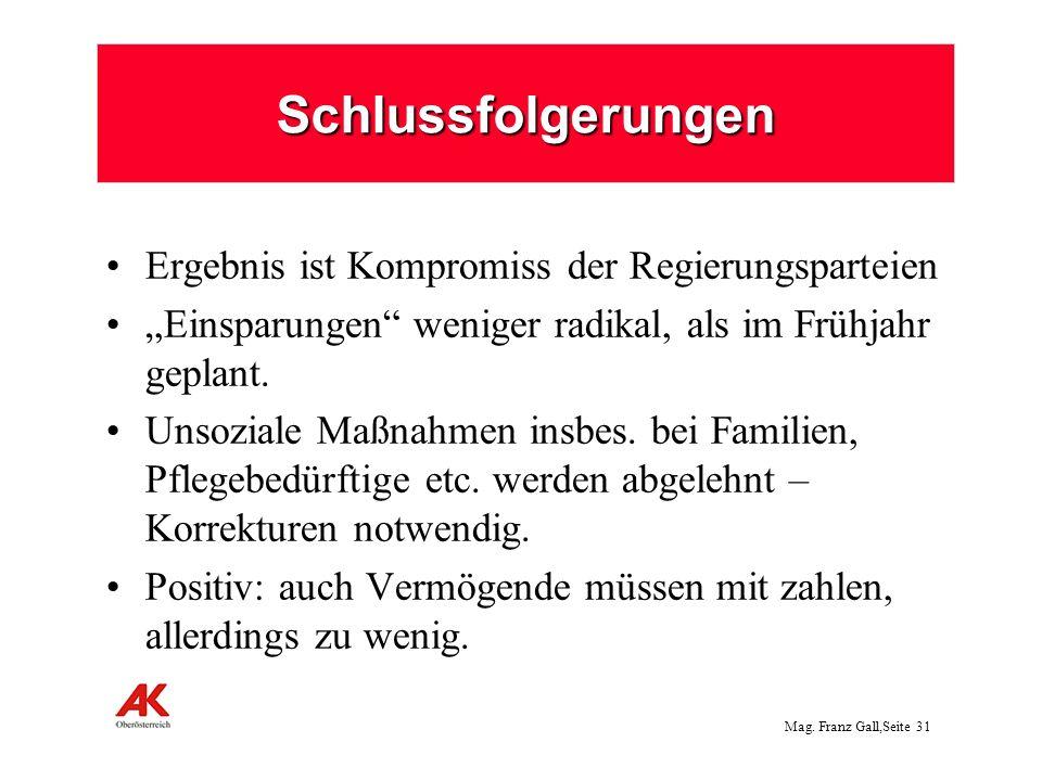 Mag. Franz Gall,Seite 32 Die Sparmaßnahmen der Bundesregierung: Ried, 22. Nov. 2010