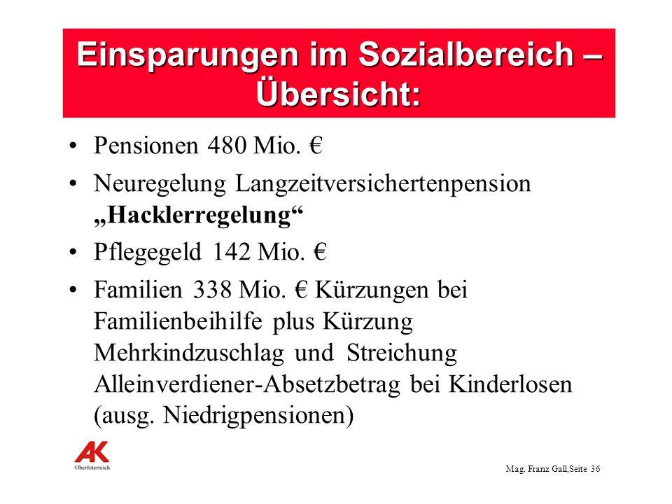Mag. Franz Gall,Seite 36 Einsparungen im Sozialbereich – Übersicht: Pensionen 480 Mio. Neuregelung Langzeitversichertenpension Hacklerregelung Pflegeg