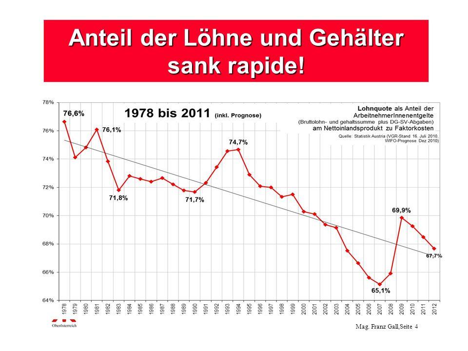 Mag.Franz Gall,Seite 5 Leistungsgerechte Entlohnung.