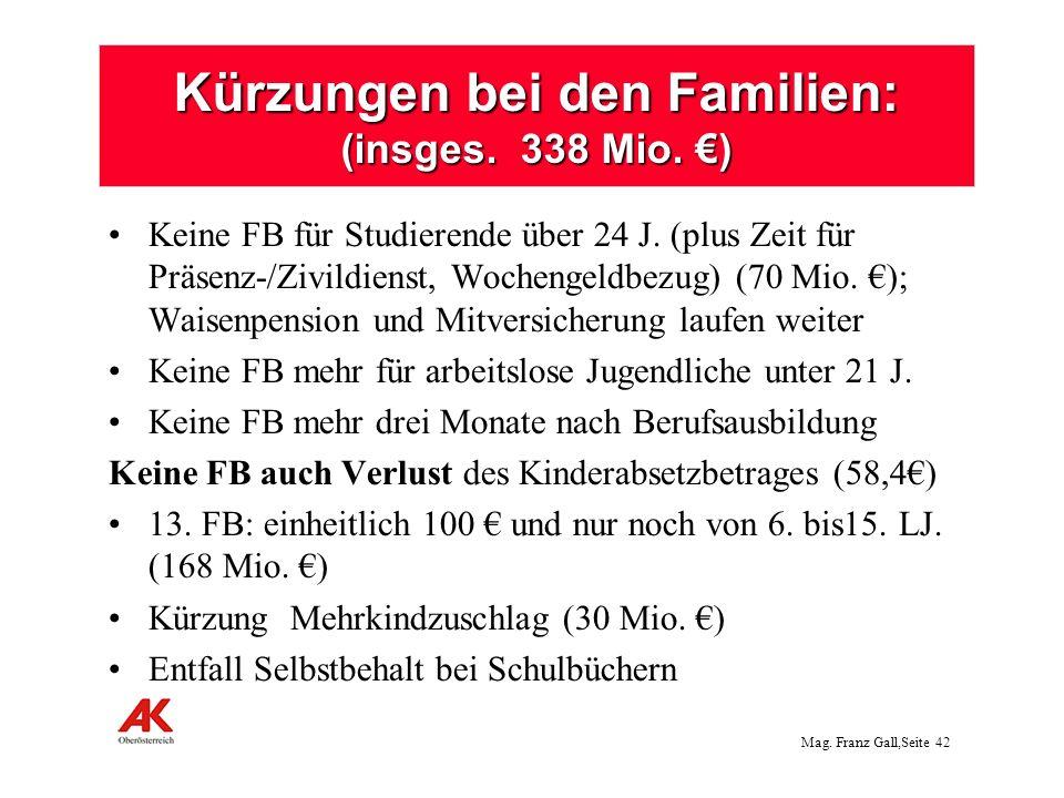 Mag.Franz Gall,Seite 43 Sonstiges: Einsparungen AMS 158 Mio.