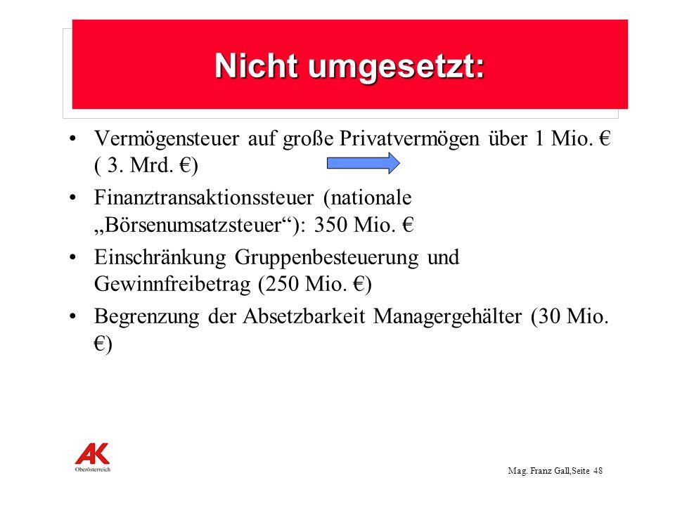 Mag.Franz Gall,Seite 49 Vermögensbesitz macht leistungsfähiger.