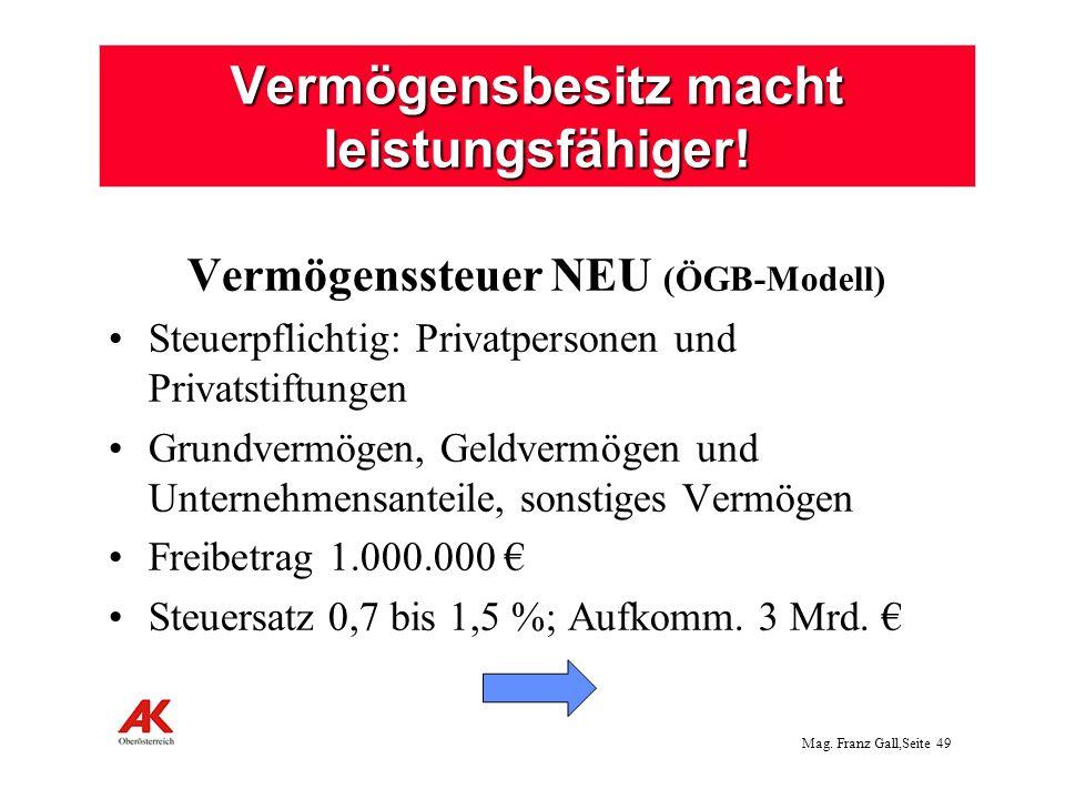 Mag.Franz Gall,Seite 50 Bilanz (offiz. Zahlen 2014) Einsparungen bei Sozialausgaben: 1,05 Mrd.