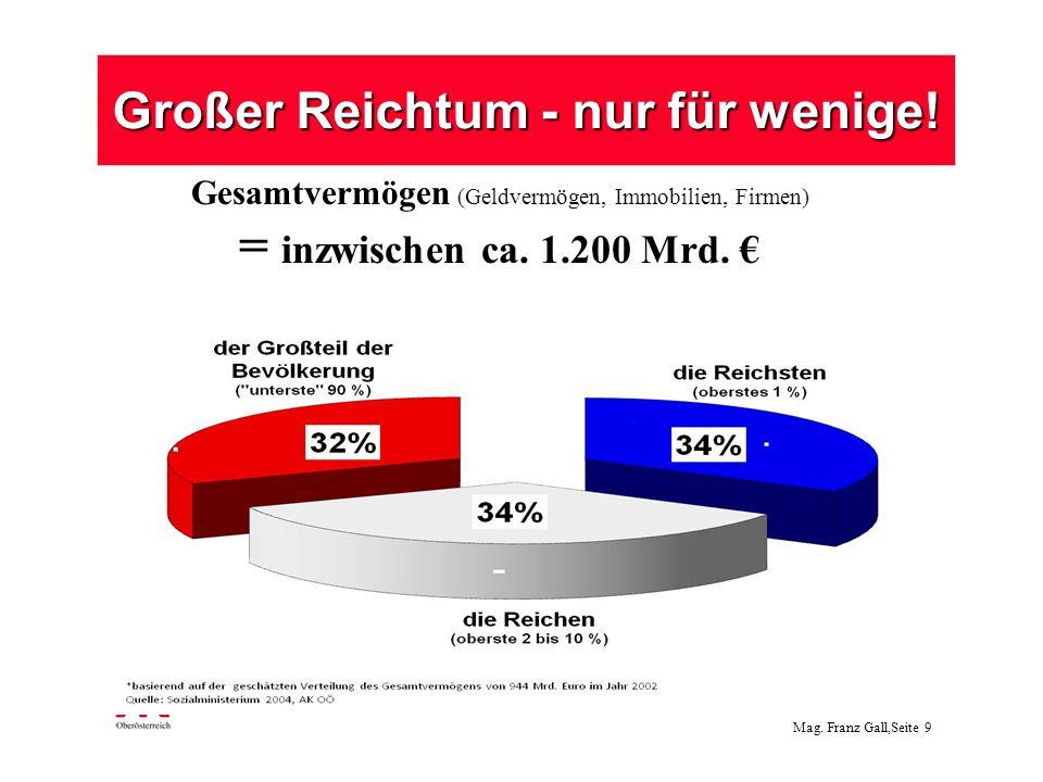Mag. Franz Gall,Seite 9 Gesamtvermögen (Geldvermögen, Immobilien, Firmen) = inzwischen ca. 1.200 Mrd. Großer Reichtum - nur für wenige! Studie 2002: