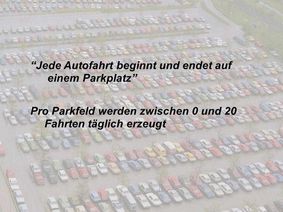 4. November 2009 Alternative Stadt Zug Mobilität – Strategien Jede Autofahrt beginnt und endet auf einem Parkplatz Pro Parkfeld werden zwischen 0 und