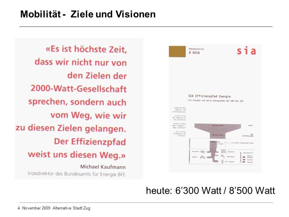 4. November 2009 Alternative Stadt Zug Mobilität - Ziele und Visionen heute: 6300 Watt / 8500 Watt