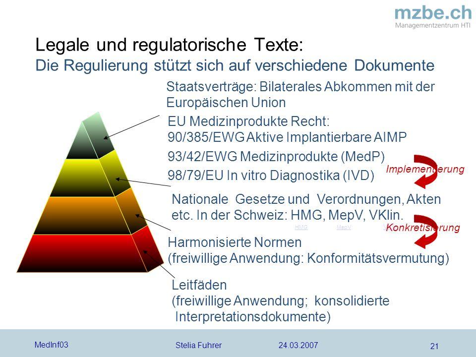 Stelia Fuhrer 24.03.2007 MedInf03 21 Legale und regulatorische Texte: Die Regulierung stützt sich auf verschiedene Dokumente Staatsverträge: Bilaterales Abkommen mit der Europäischen Union EU Medizinprodukte Recht: 90/385/EWG Aktive Implantierbare AIMP 93/42/EWG Medizinprodukte (MedP) 98/79/EU In vitro Diagnostika (IVD) Nationale Gesetze und Verordnungen, Akten etc.