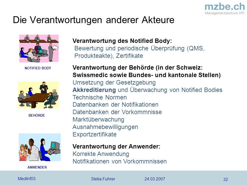 Stelia Fuhrer 24.03.2007 MedInf03 32 Verantwortung des Notified Body: Bewertung und periodische Überprüfung (QMS, Produkteakte), Zertifikate Verantwor