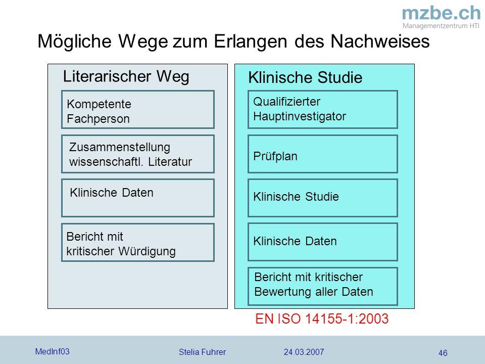 Stelia Fuhrer 24.03.2007 MedInf03 46 Mögliche Wege zum Erlangen des Nachweises Kompetente Fachperson Zusammenstellung wissenschaftl.