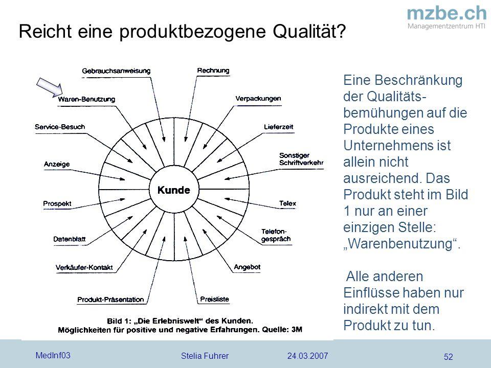 Stelia Fuhrer 24.03.2007 MedInf03 52 Reicht eine produktbezogene Qualität? Eine Beschränkung der Qualitäts- bemühungen auf die Produkte eines Unterneh