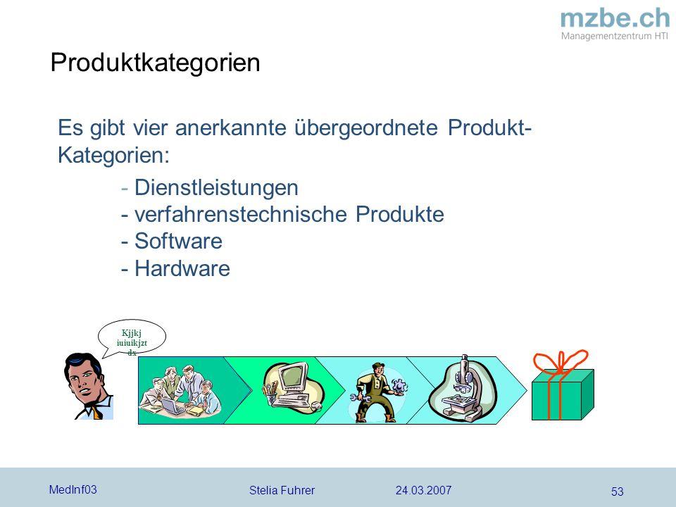 Stelia Fuhrer 24.03.2007 MedInf03 53 Produktkategorien Es gibt vier anerkannte übergeordnete Produkt- Kategorien: - Dienstleistungen - verfahrenstechnische Produkte - Software - Hardware Kjjkj iuiuikjzt dx
