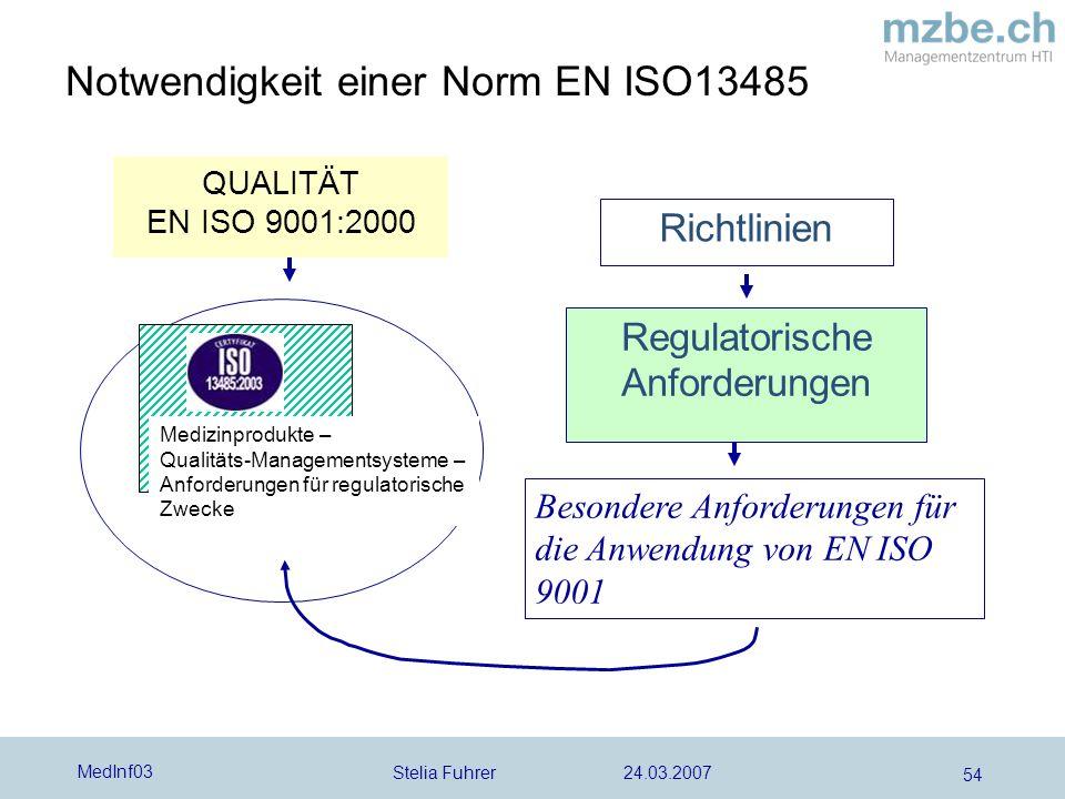 Stelia Fuhrer 24.03.2007 MedInf03 54 QUALITÄT EN ISO 9001:2000 Richtlinien Regulatorische Anforderungen Besondere Anforderungen für die Anwendung von EN ISO 9001 Medizinprodukte – Qualitäts-Managementsysteme – Anforderungen für regulatorische Zwecke Notwendigkeit einer Norm EN ISO13485