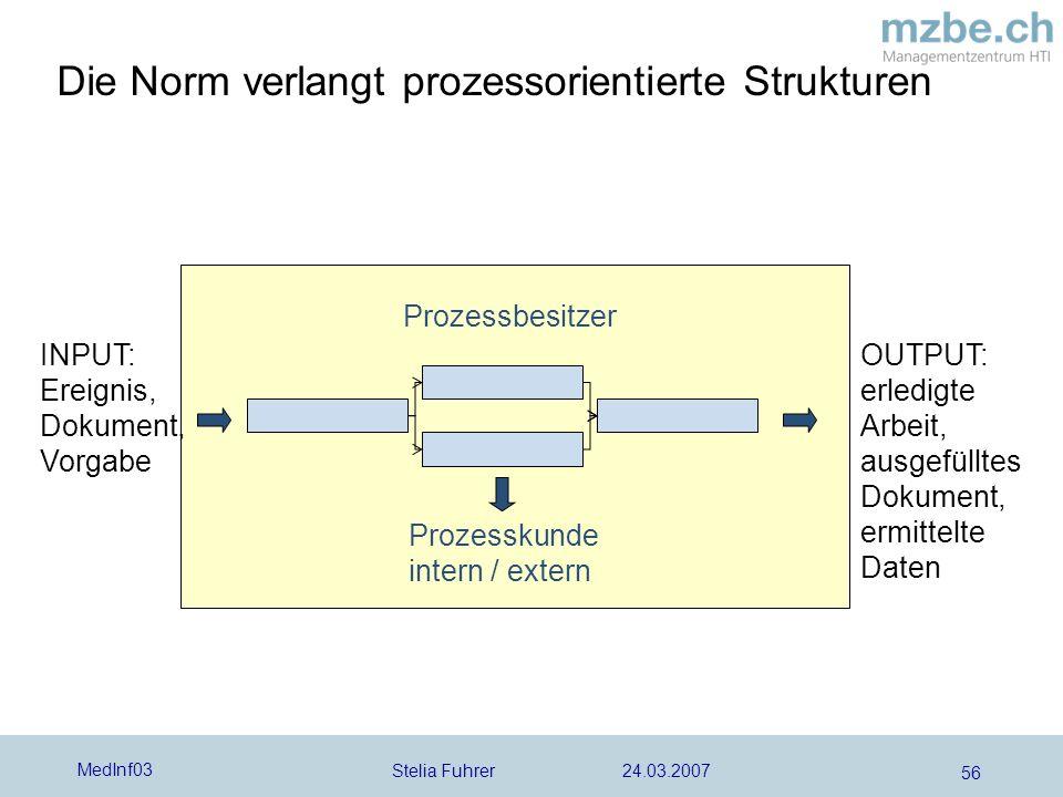 Stelia Fuhrer 24.03.2007 MedInf03 56 Die Norm verlangt prozessorientierte Strukturen INPUT: Ereignis, Dokument, Vorgabe OUTPUT: erledigte Arbeit, ausg