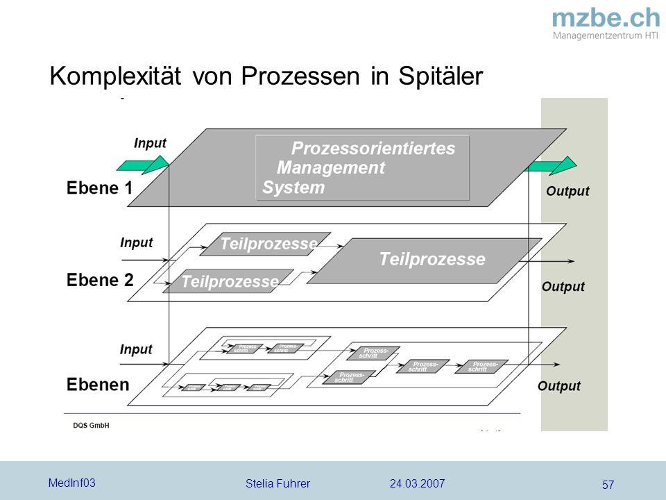 Stelia Fuhrer 24.03.2007 MedInf03 57 Komplexität von Prozessen in Spitäler