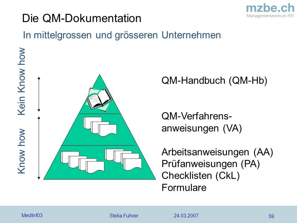 Stelia Fuhrer 24.03.2007 MedInf03 59 Die QM-Dokumentation QM-Handbuch (QM-Hb) QM-Verfahrens- anweisungen (VA) Arbeitsanweisungen (AA) Prüfanweisungen