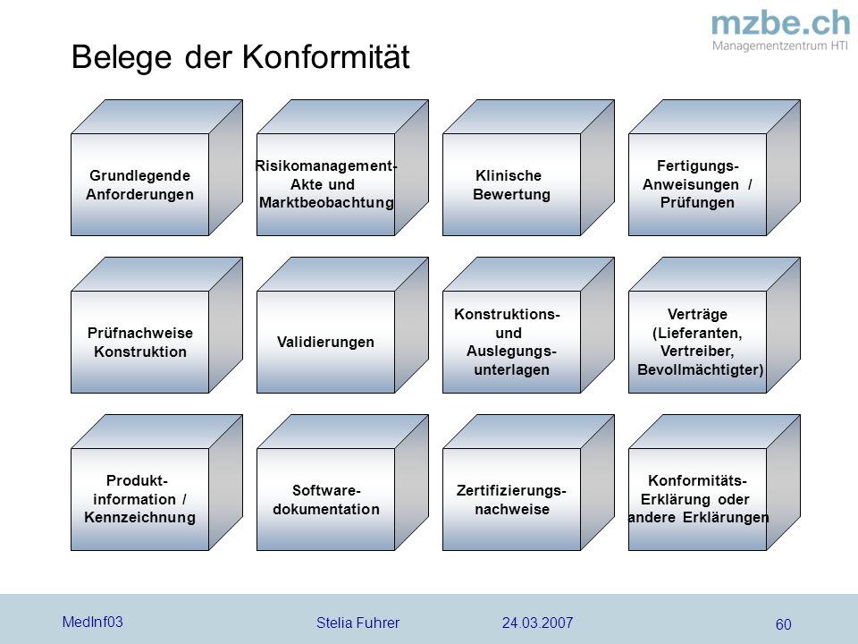 Stelia Fuhrer 24.03.2007 MedInf03 60 Grundlegende Anforderungen Risikomanagement- Akte und Marktbeobachtung Klinische Bewertung Fertigungs- Anweisunge