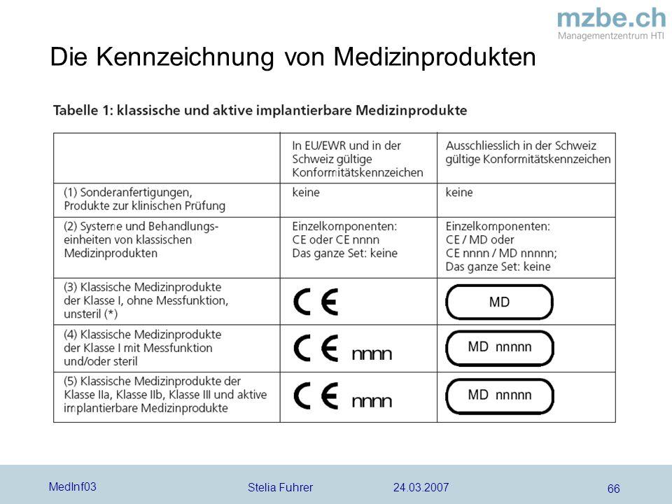 Stelia Fuhrer 24.03.2007 MedInf03 66 Die Kennzeichnung von Medizinprodukten