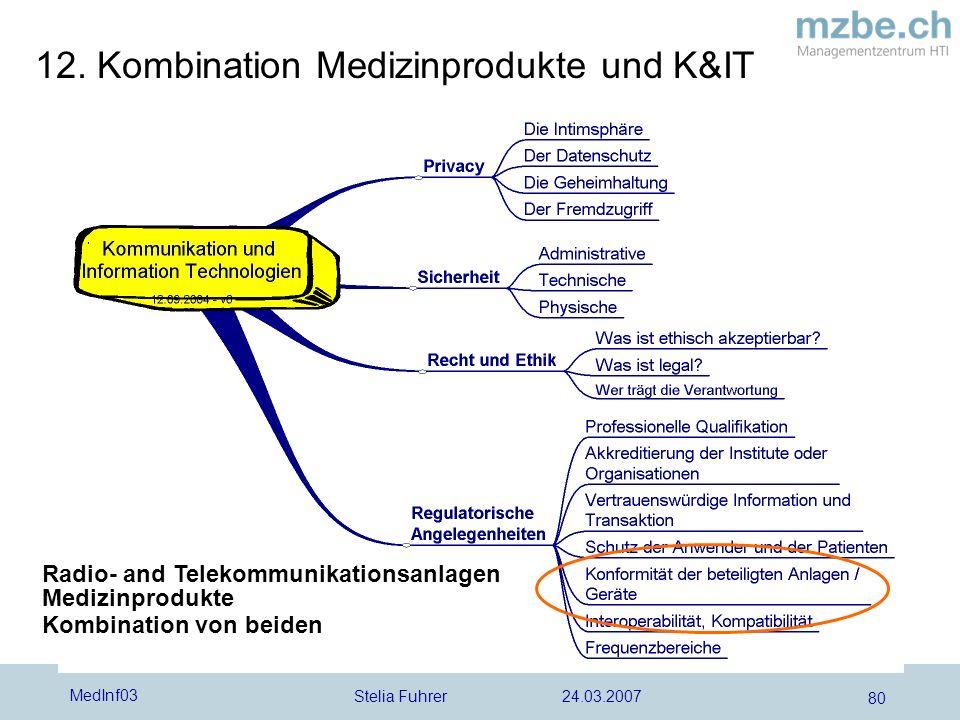 Stelia Fuhrer 24.03.2007 MedInf03 80 12. Kombination Medizinprodukte und K&IT Medizinprodukte Kombination von beiden Radio- and Telekommunikationsanla