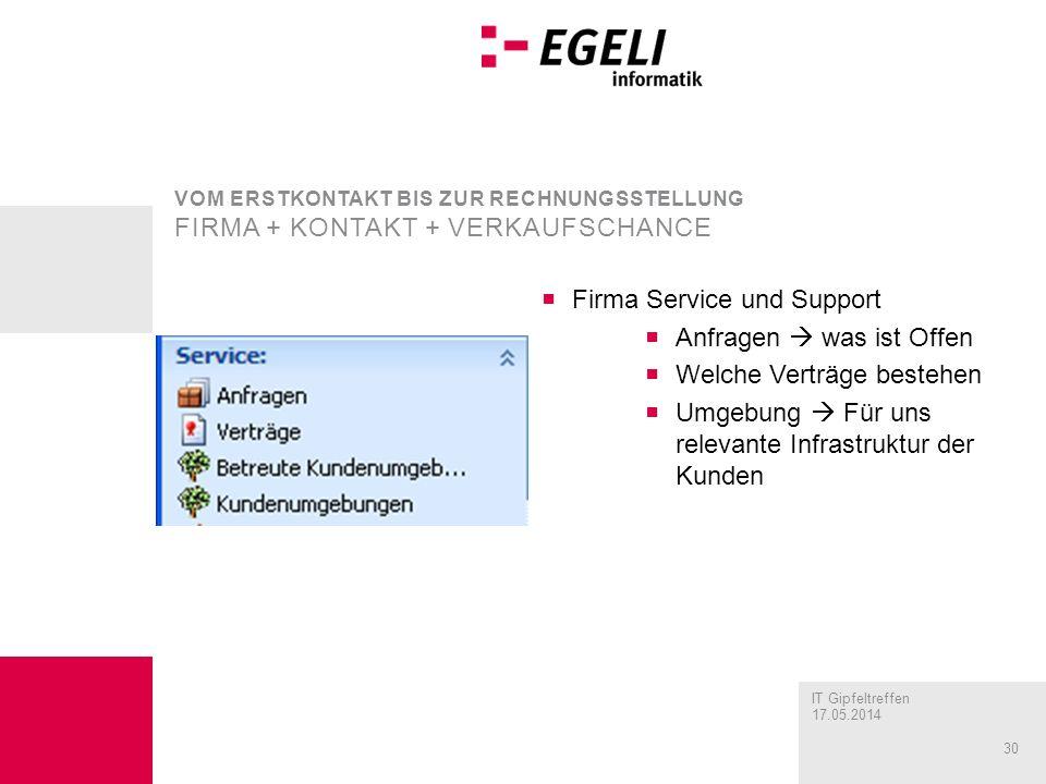 IT Gipfeltreffen 17.05.2014 30 Firma Service und Support Anfragen was ist Offen Welche Verträge bestehen Umgebung Für uns relevante Infrastruktur der