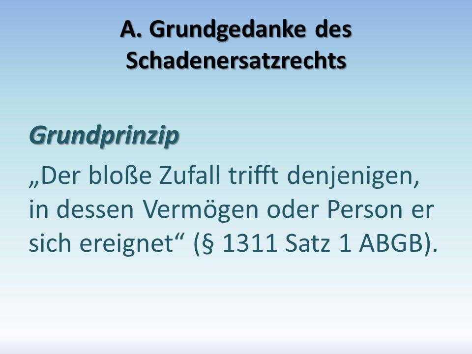 Grundsatz (§ 1296 ABGB) Der Geschädigte trägt die die Beweislast für das Verschulden des Schädigers: Er muss beweisen, dass der Schädiger schuldhaft gehandelt hat.