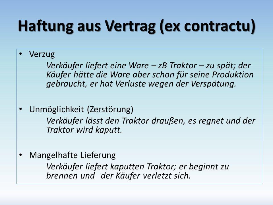 Haftung aus Vertrag (ex contractu) Verzug Verkäufer liefert eine Ware – zB Traktor – zu spät; der Käufer hätte die Ware aber schon für seine Produktio