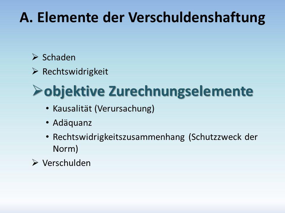 A. Elemente der Verschuldenshaftung Schaden Rechtswidrigkeit objektive Zurechnungselemente objektive Zurechnungselemente Kausalität (Verursachung) Adä