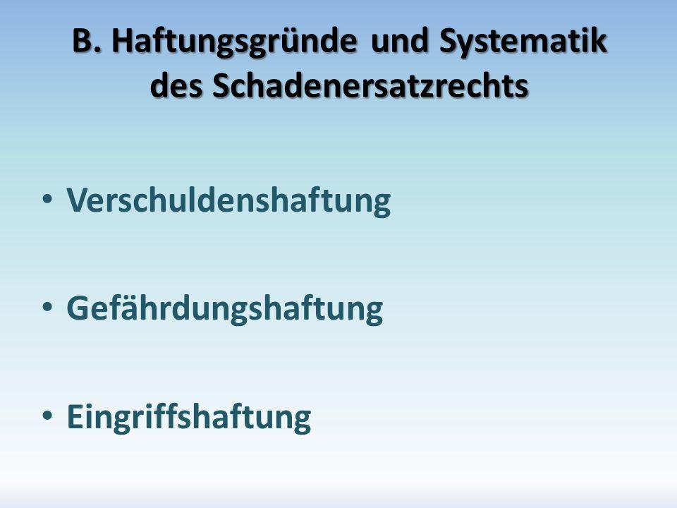B. Haftungsgründe und Systematik des Schadenersatzrechts Verschuldenshaftung Gefährdungshaftung Eingriffshaftung