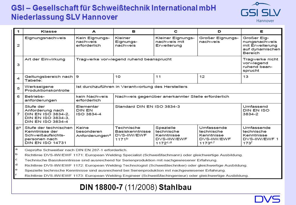 GSI – Gesellschaft für Schweißtechnik International mbH Niederlassung SLV Hannover Herstellerqualifikation Klasse B