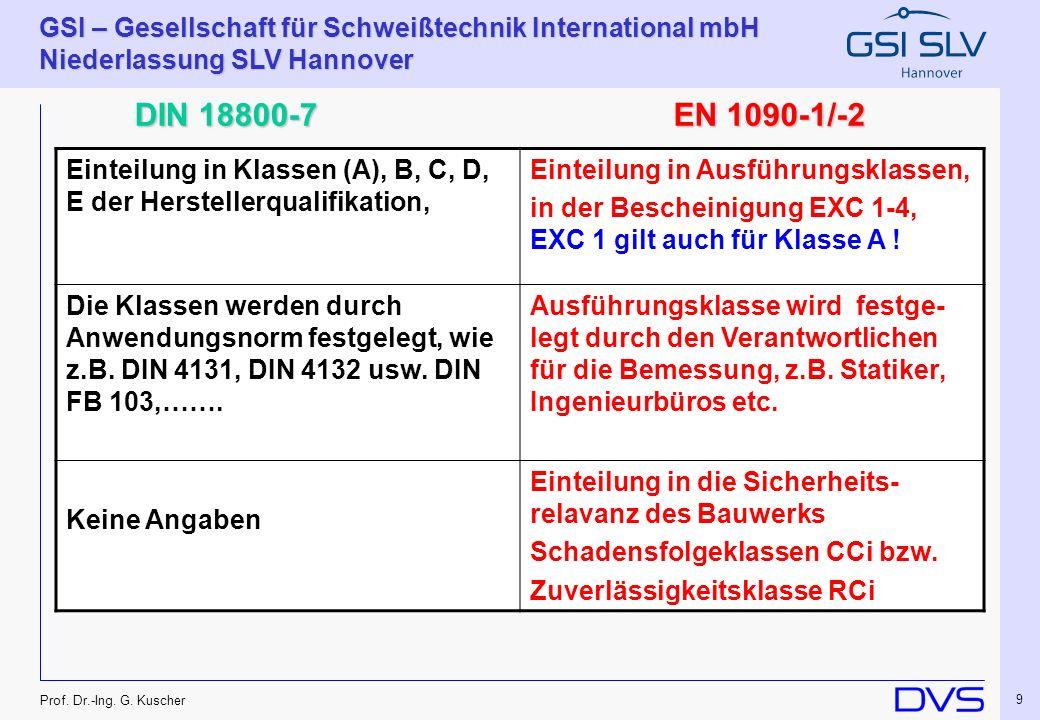 GSI – Gesellschaft für Schweißtechnik International mbH Niederlassung SLV Hannover 20 Prof.