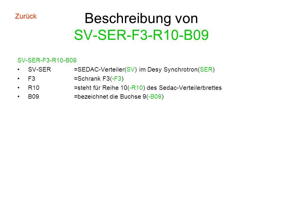 Beschreibung von SV-SER-F3-R10-B09 SV-SER-F3-R10-B09 SV-SER=SEDAC-Verteiler(SV) im Desy Synchrotron(SER) F3=Schrank F3(-F3) R10=steht für Reihe 10(-R10) des Sedac-Verteilerbrettes B09=bezeichnet die Buchse 9(-B09) Zurück