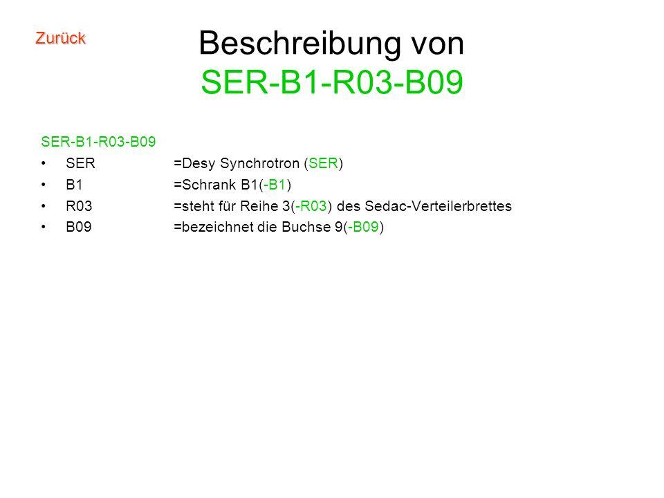 Beschreibung von SER-B1-R03-B09 SER-B1-R03-B09 SER=Desy Synchrotron (SER) B1=Schrank B1(-B1) R03=steht für Reihe 3(-R03) des Sedac-Verteilerbrettes B09=bezeichnet die Buchse 9(-B09) Zurück