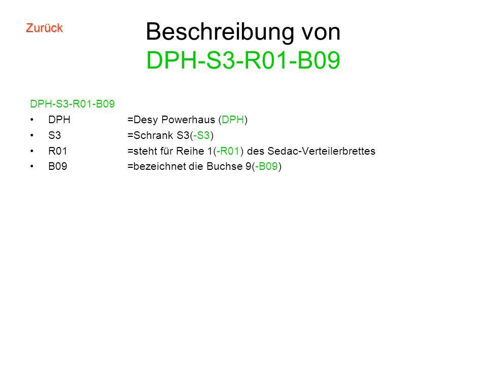 Beschreibung von DPH-S3-R01-B09 DPH-S3-R01-B09 DPH=Desy Powerhaus (DPH) S3=Schrank S3(-S3) R01=steht für Reihe 1(-R01) des Sedac-Verteilerbrettes B09=bezeichnet die Buchse 9(-B09) Zurück