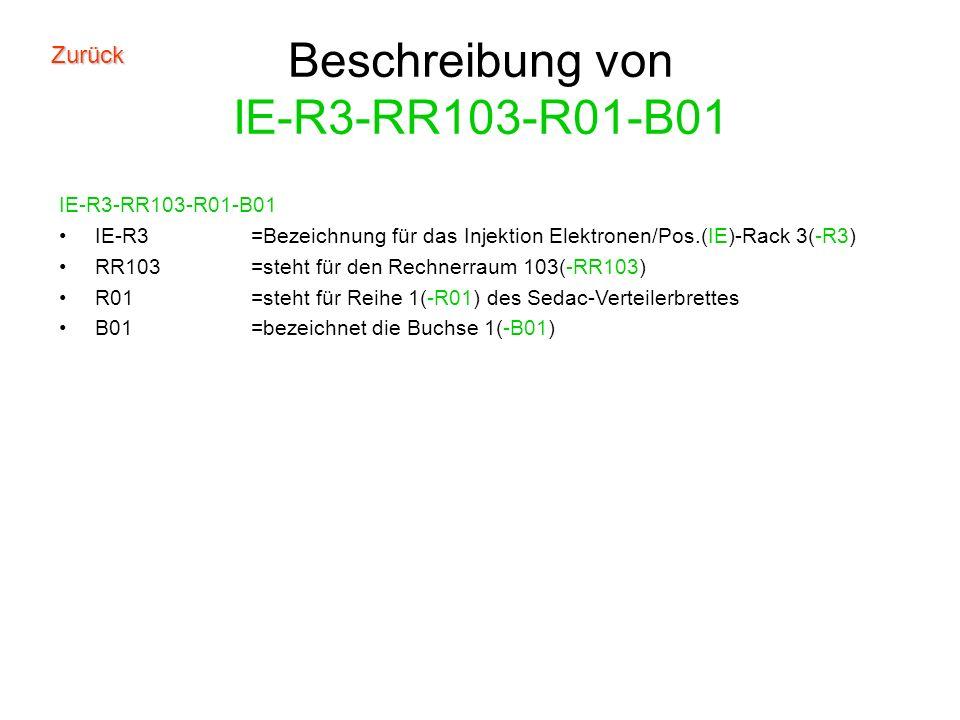 Beschreibung von IE-R3-RR103-R01-B01 IE-R3-RR103-R01-B01 IE-R3=Bezeichnung für das Injektion Elektronen/Pos.(IE)-Rack 3(-R3) RR103=steht für den Rechnerraum 103(-RR103) R01=steht für Reihe 1(-R01) des Sedac-Verteilerbrettes B01=bezeichnet die Buchse 1(-B01) Zurück